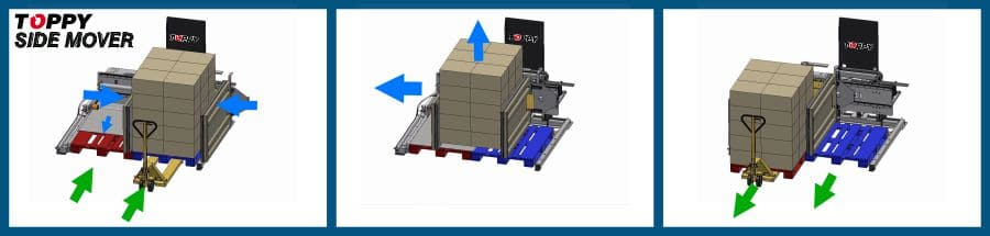 pallet changer clamping pressing