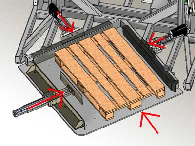 Pallet inverter - automatic centering system